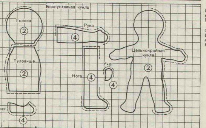 Выкройка куклы мальчика из ткани - bgdb2.ru