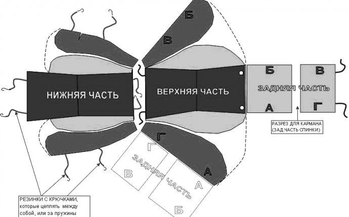 Выкройки чехлов для автомобилей самим сшить - blogturist.ru